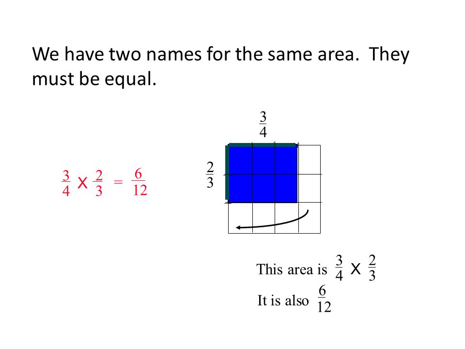 We have two names for the same area. They must be equal.