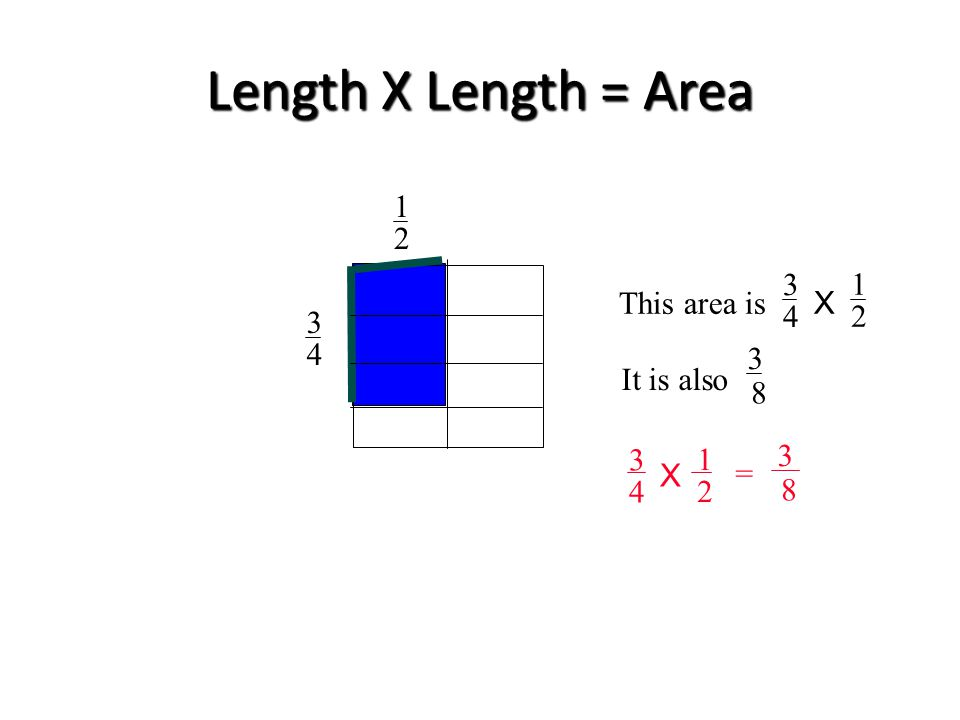 Length X Length = Area 1 2 3 4 1 2 This area is X 3 4 It is also 3 8 3