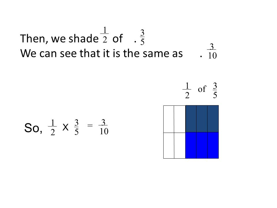 Then, we shade of . We can see that it is the same as .