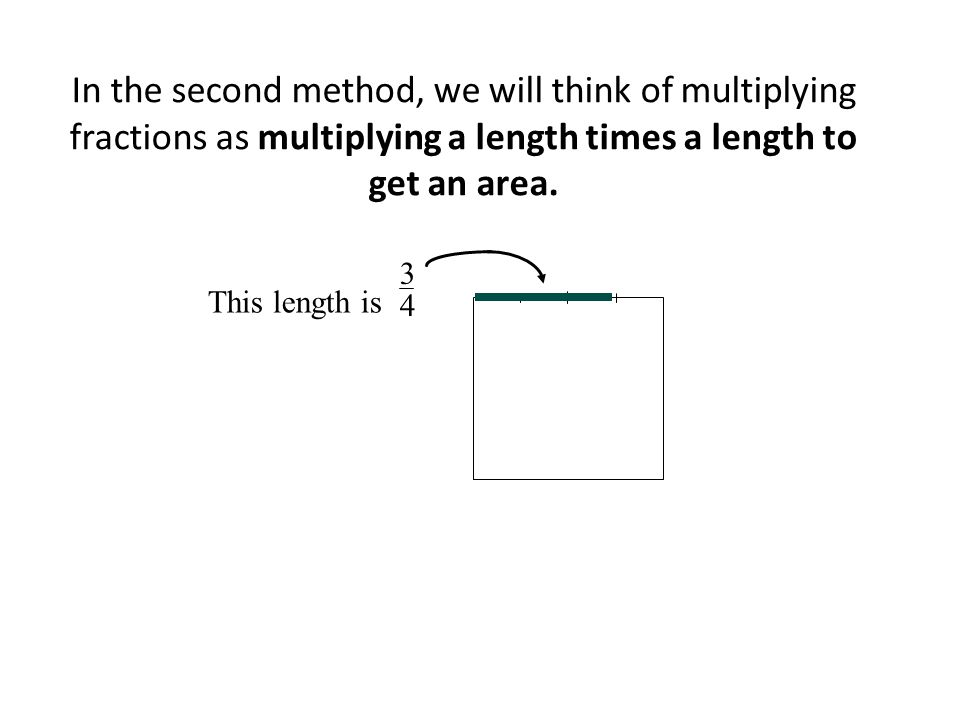 In the second method, we will think of multiplying fractions as multiplying a length times a length to get an area.