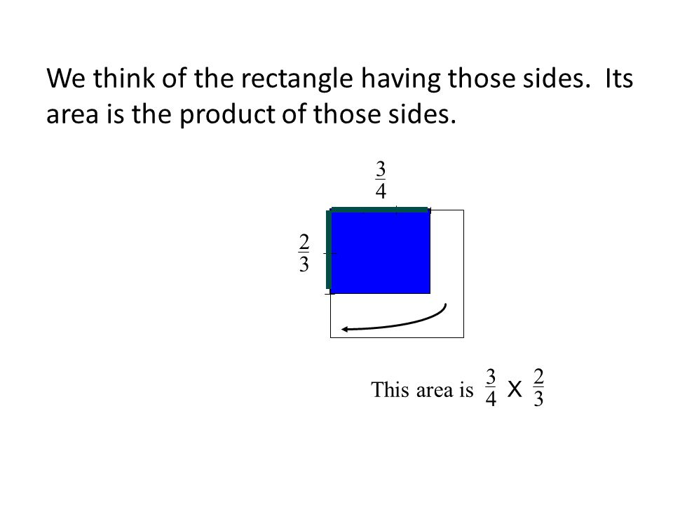 We think of the rectangle having those sides