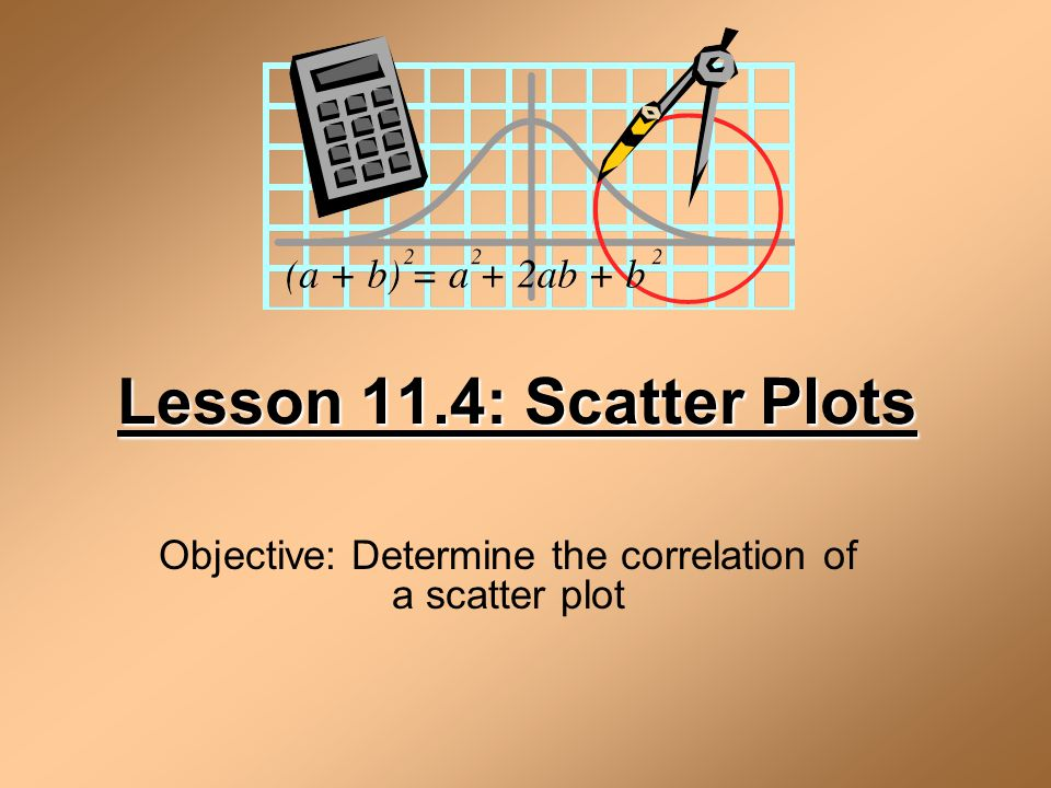 Objective: Determine the correlation of a scatter plot