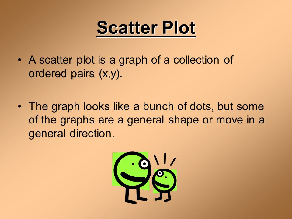 Scatter Plot A scatter plot is a graph of a collection of ordered pairs (x,y).