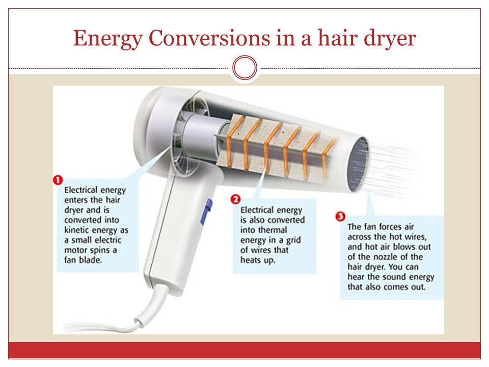 Energy Conversions in a hair dryer