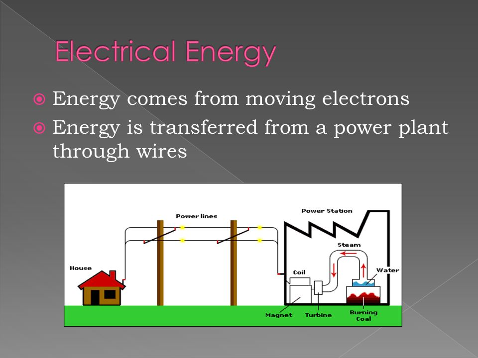 Electrical Energy Energy comes from moving electrons