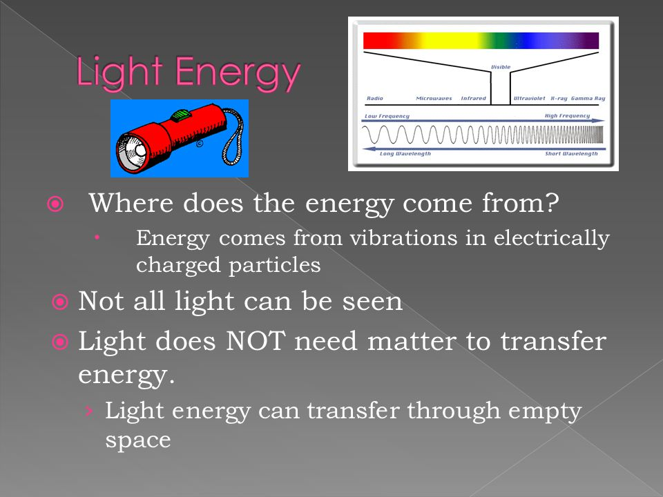 Light Energy Where does the energy come from