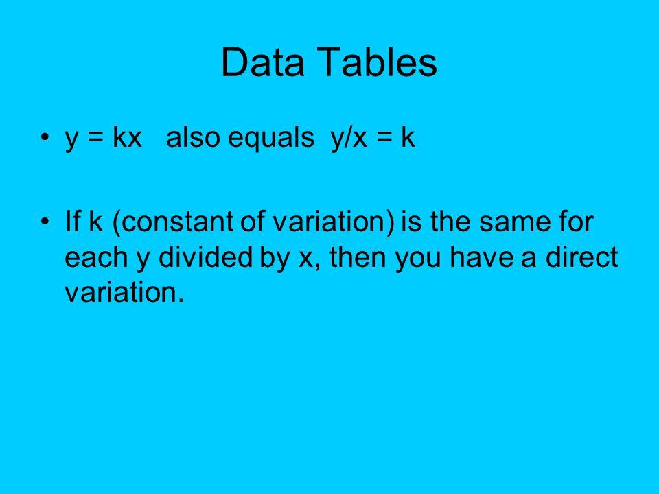 Data Tables y = kx also equals y/x = k