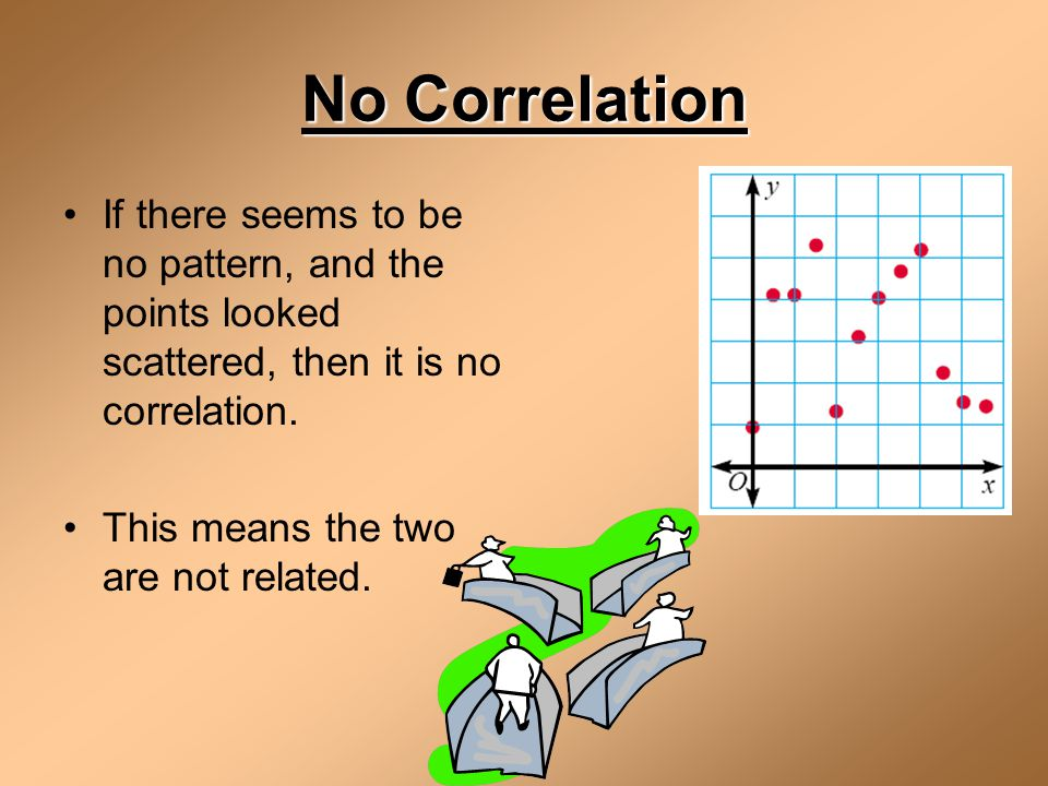 No Correlation If there seems to be no pattern, and the points looked scattered, then it is no correlation.