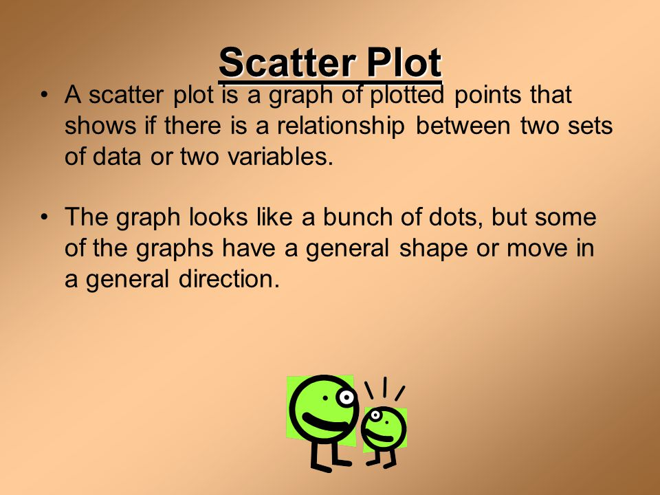 Scatter Plot A scatter plot is a graph of plotted points that shows if there is a relationship between two sets of data or two variables.