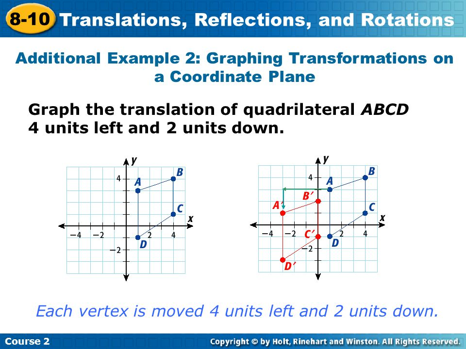 Additional Example 2: Graphing Transformations on a Coordinate Plane