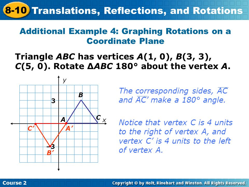 Additional Example 4: Graphing Rotations on a Coordinate Plane