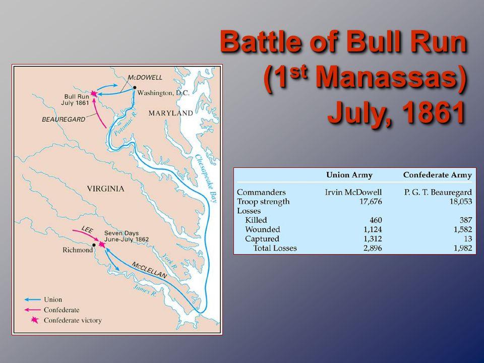 Battle of Bull Run (1st Manassas) July, 1861