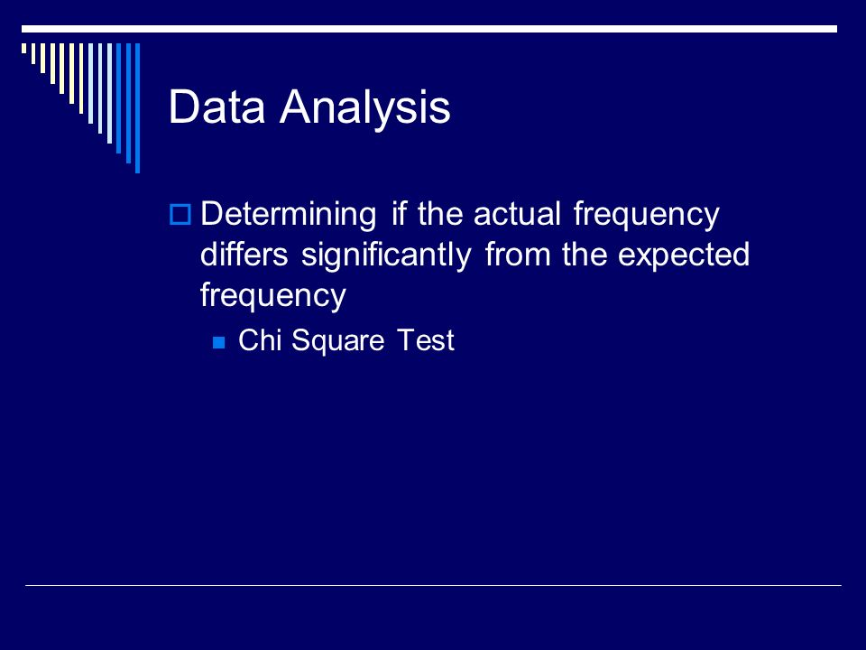 Data Analysis Determining if the actual frequency differs significantly from the expected frequency.