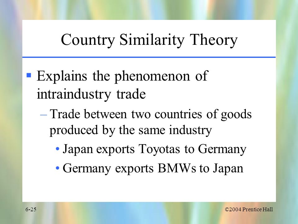 Country Similarity Theory