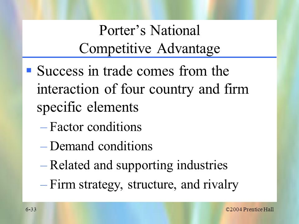 Porter's National Competitive Advantage