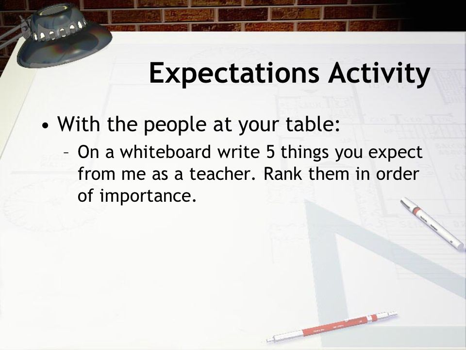 Expectations Activity