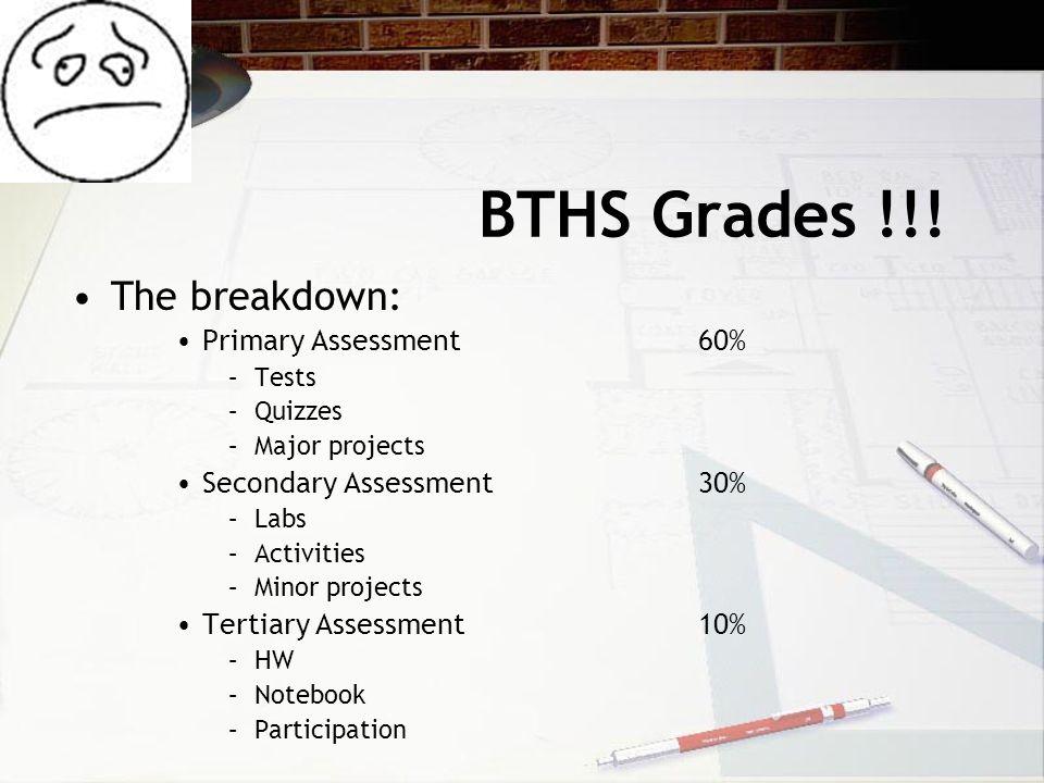 BTHS Grades !!! The breakdown: Primary Assessment 60%