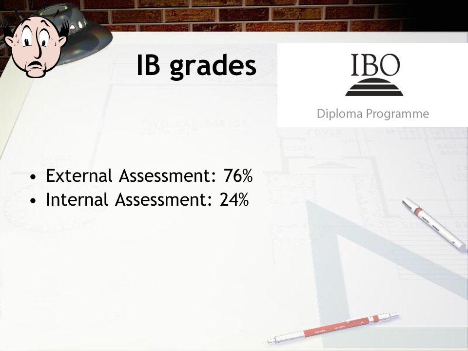 IB grades External Assessment: 76% Internal Assessment: 24%