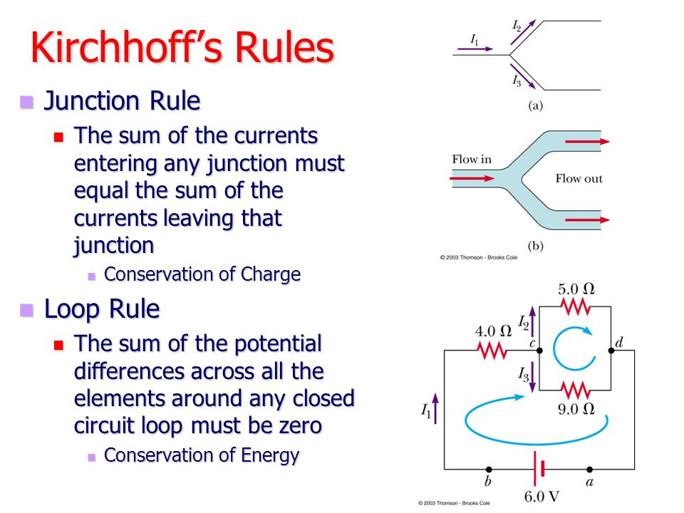 Kirchhoff's Rules Junction Rule Loop Rule