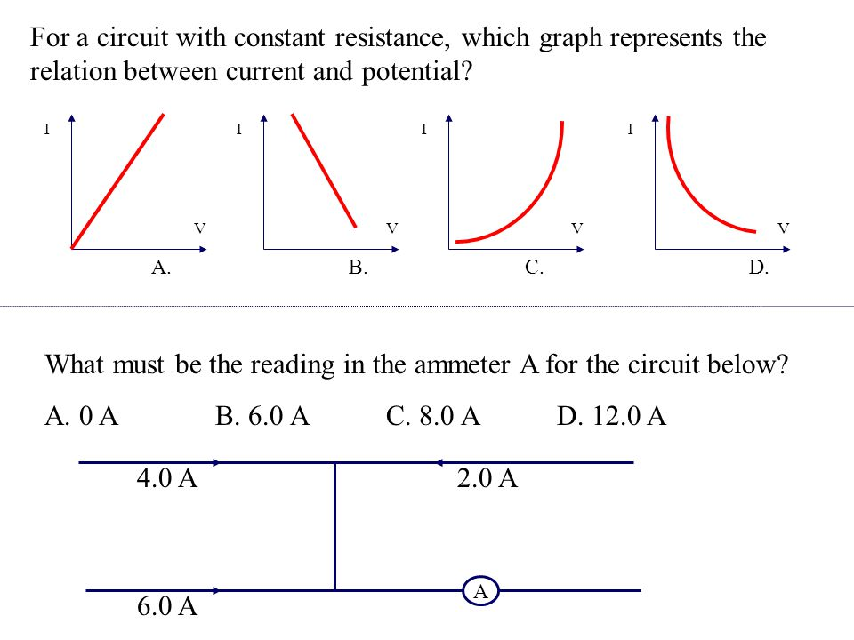 What must be the reading in the ammeter A for the circuit below