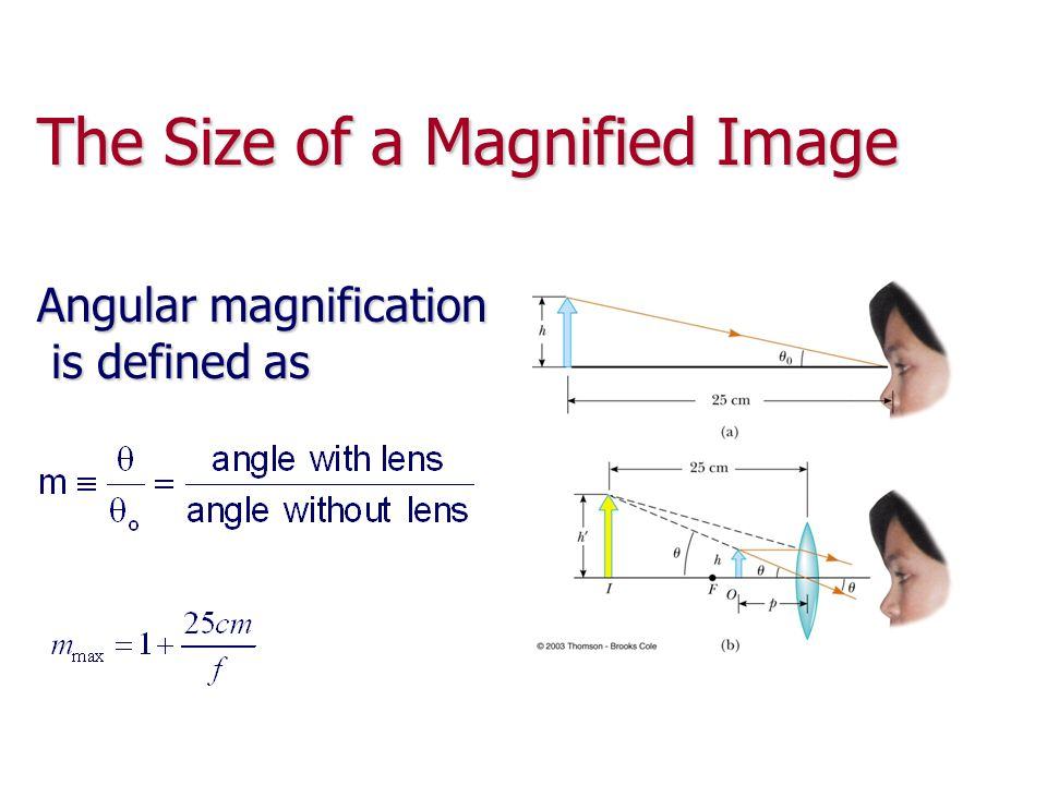 The Size of a Magnified Image