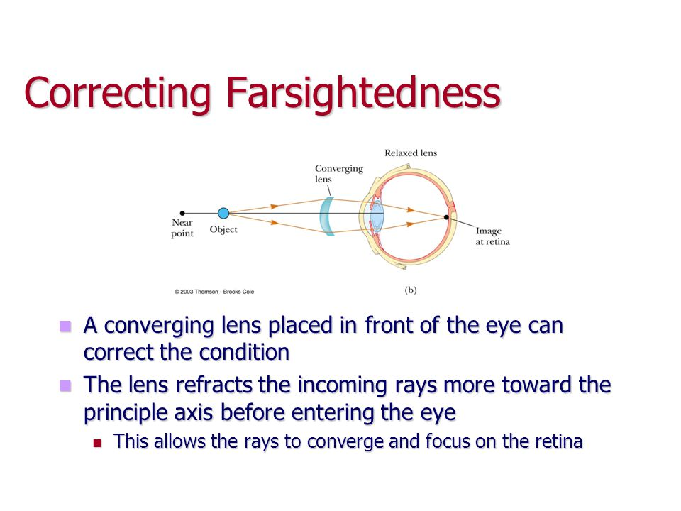 Correcting Farsightedness