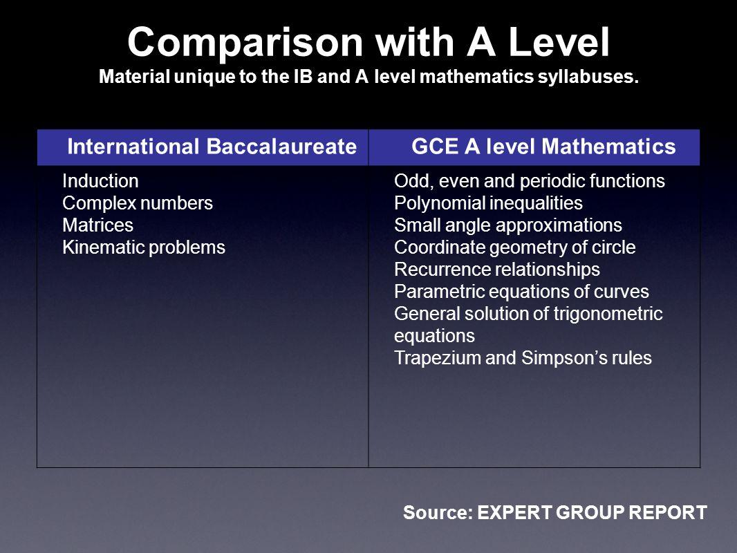 International Baccalaureate GCE A level Mathematics