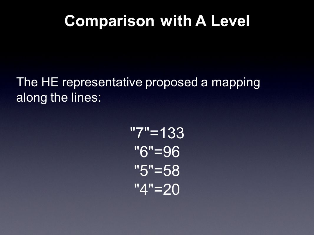 Comparison with A Level
