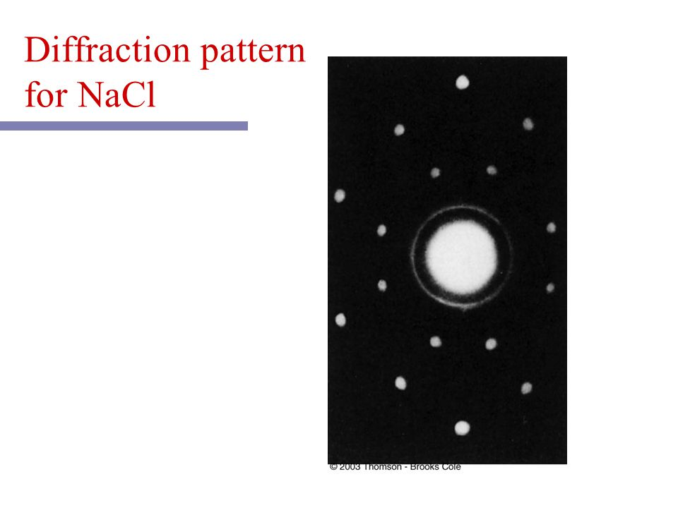 Diffraction pattern for NaCl