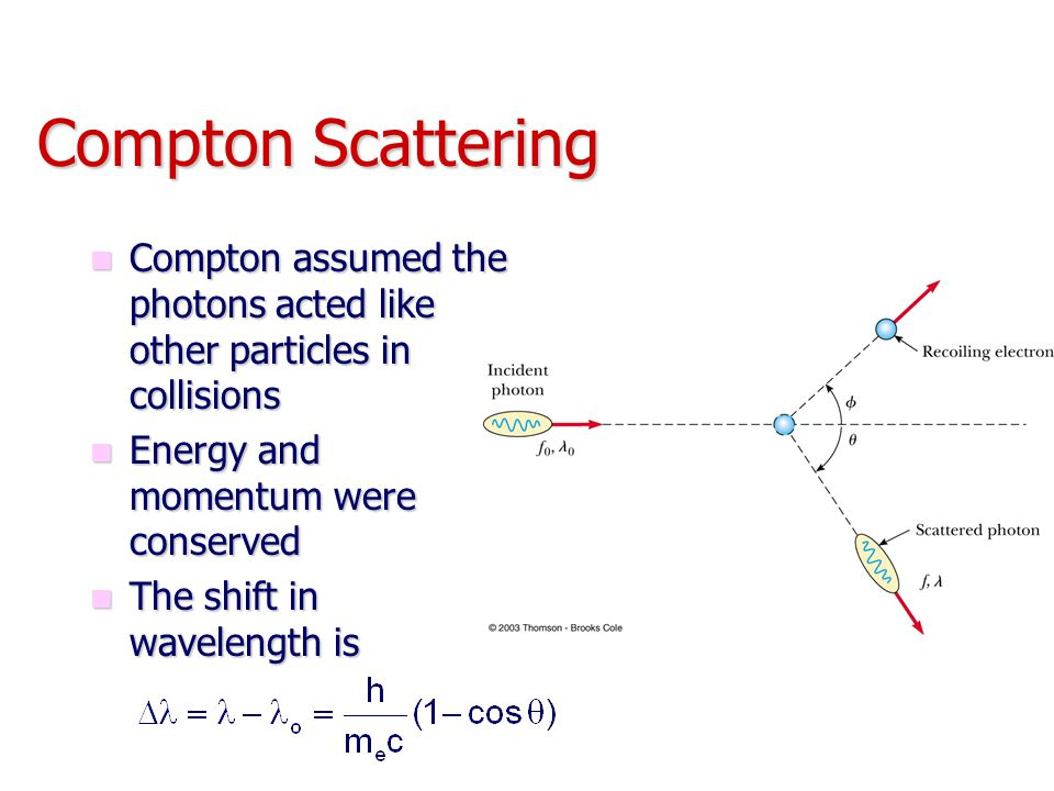 Compton Scattering Compton assumed the photons acted like other particles in collisions. Energy and momentum were conserved.