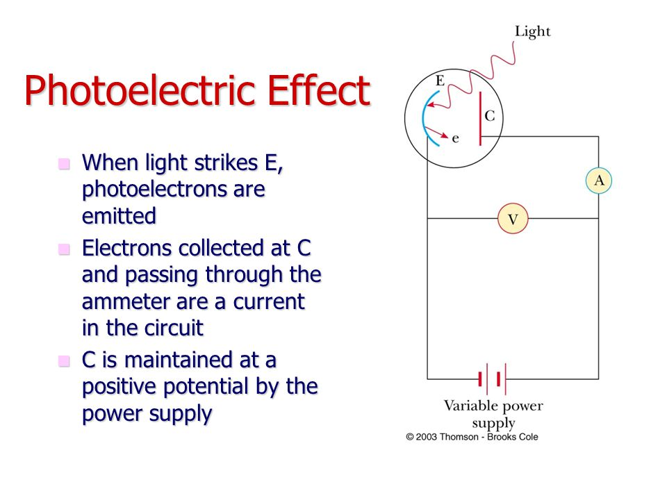 Photoelectric Effect When light strikes E, photoelectrons are emitted