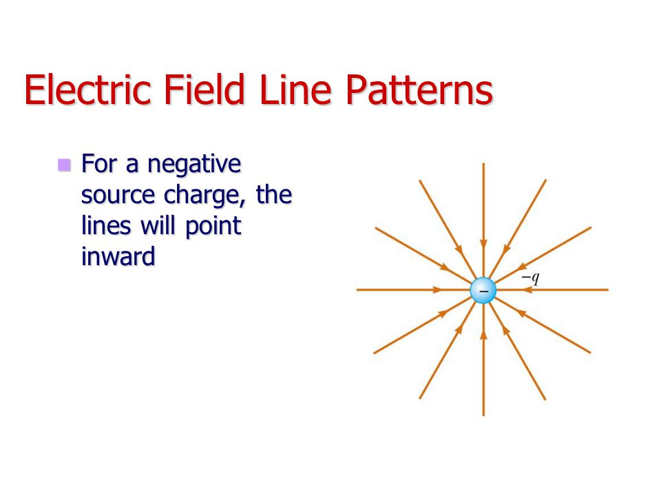 Electric Field Line Patterns