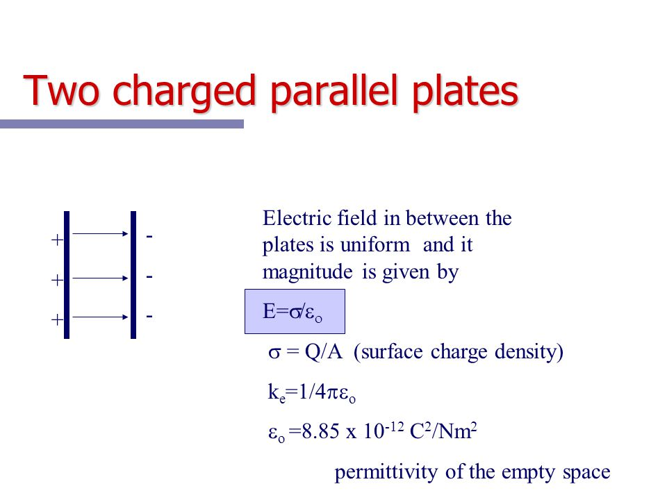 Two charged parallel plates