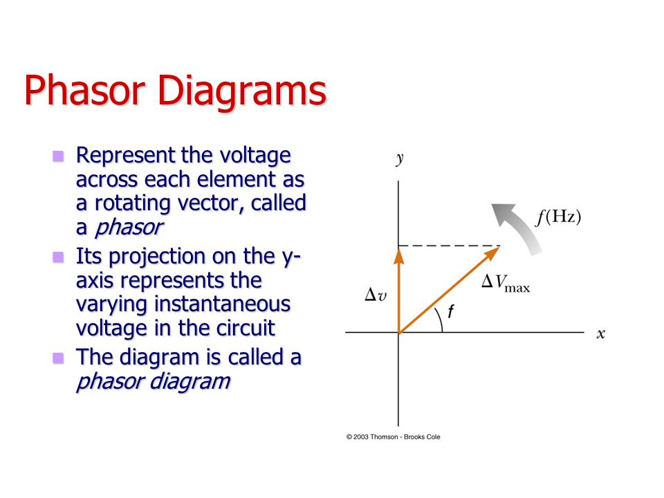Phasor Diagrams Represent the voltage across each element as a rotating vector, called a phasor.