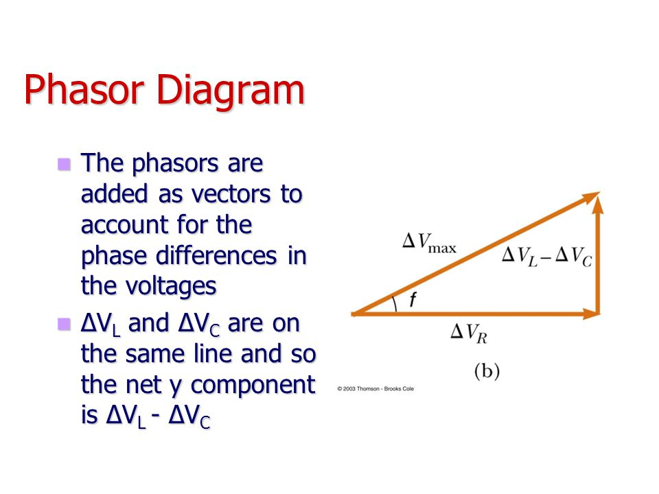 Phasor Diagram The phasors are added as vectors to account for the phase differences in the voltages.