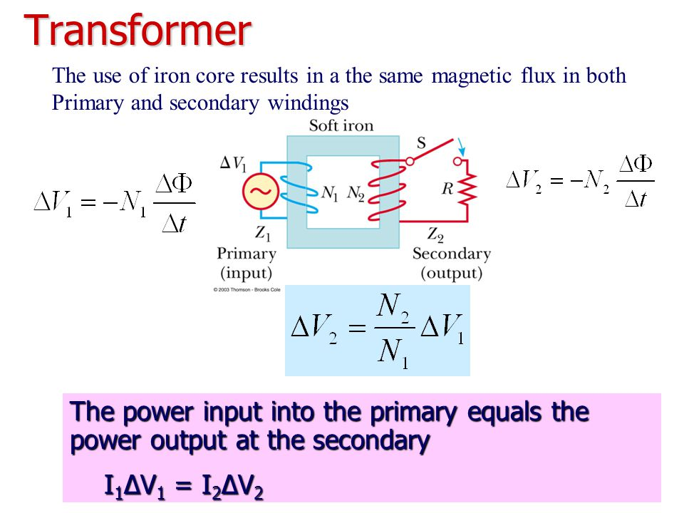Transformer The use of iron core results in a the same magnetic flux in both. Primary and secondary windings.