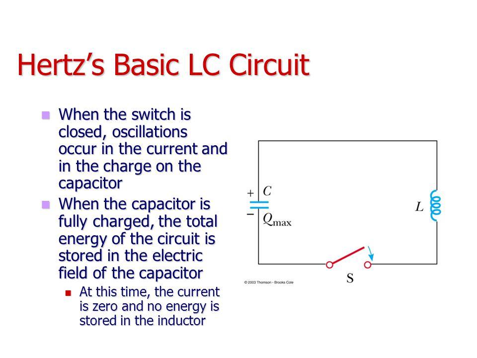 Hertz's Basic LC Circuit