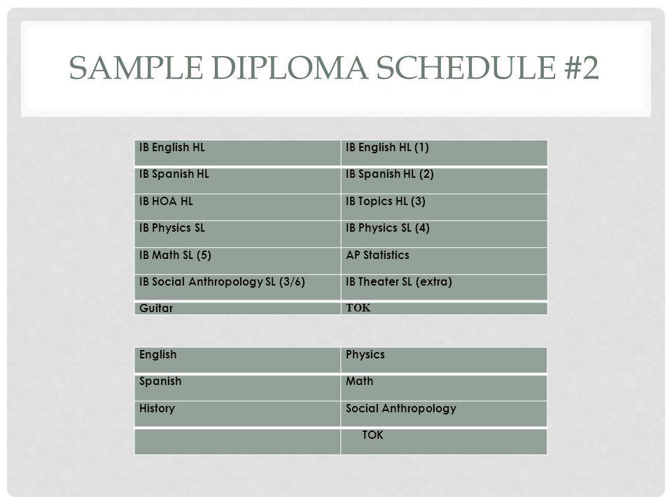 Sample diploma schedule #2