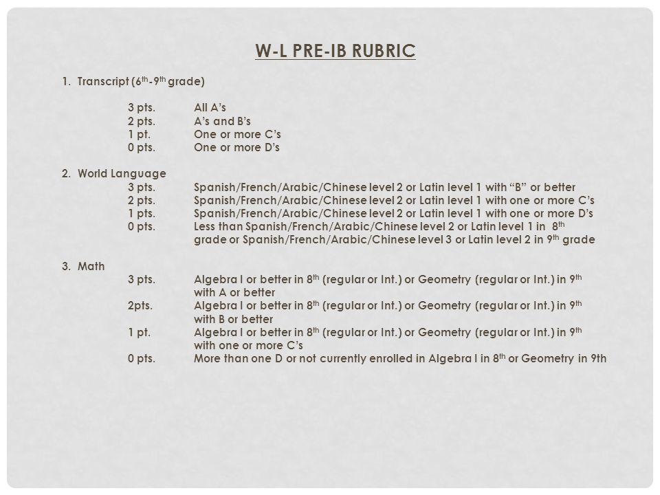 W-L PRE-IB RUBRIC 1. Transcript (6th-9th grade) 3 pts. All A's