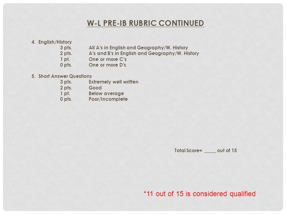 W-L PRE-IB RUBRIC CONTINUED