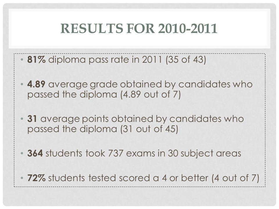 Results for 2010-2011 81% diploma pass rate in 2011 (35 of 43)