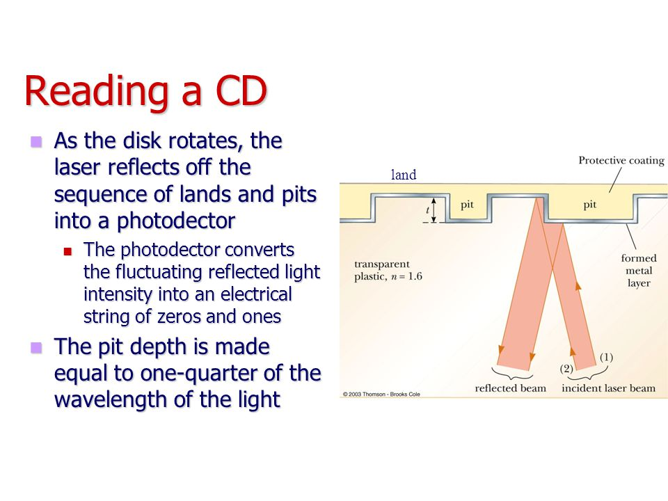 Reading a CD As the disk rotates, the laser reflects off the sequence of lands and pits into a photodector.