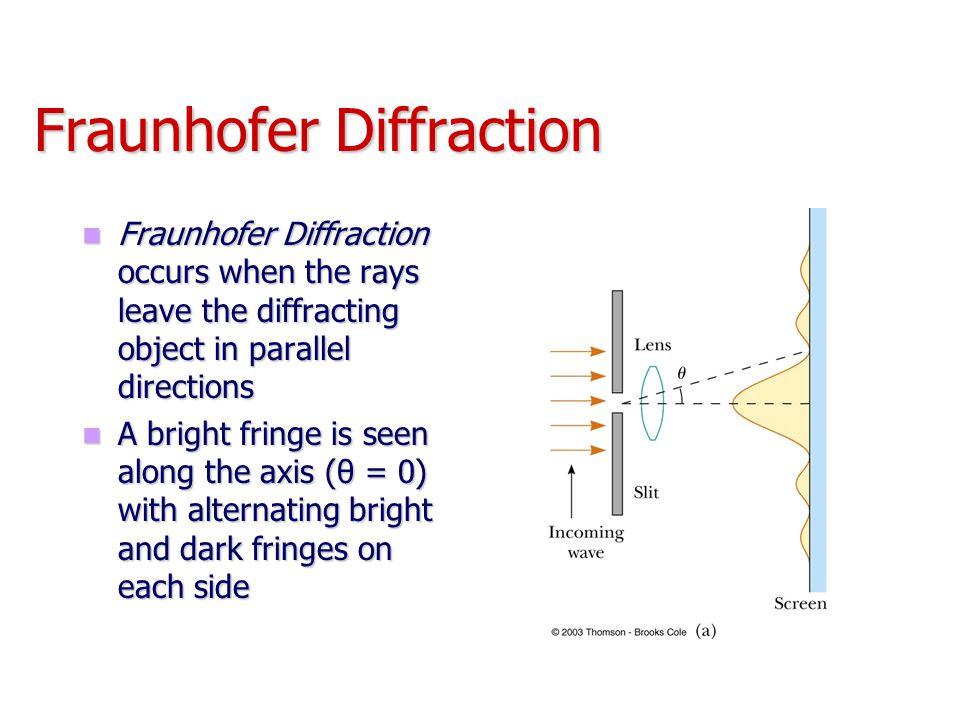 Fraunhofer Diffraction