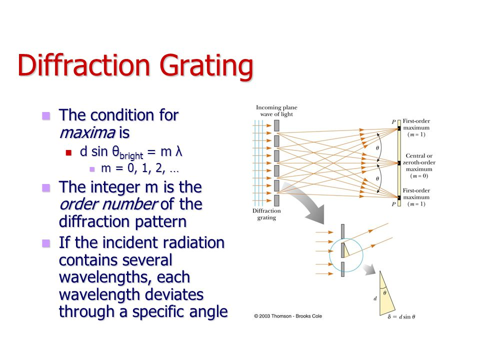 Diffraction Grating The condition for maxima is