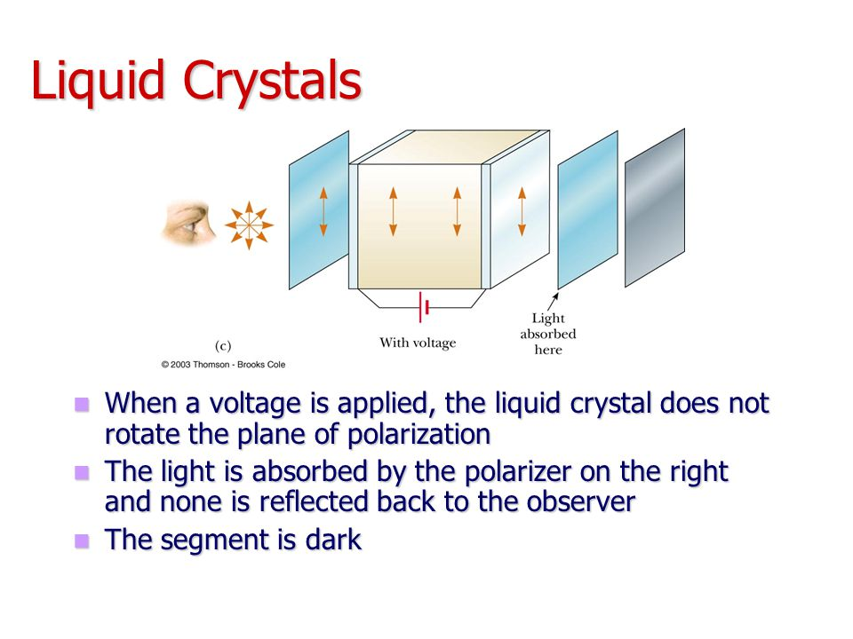 Liquid Crystals When a voltage is applied, the liquid crystal does not rotate the plane of polarization.