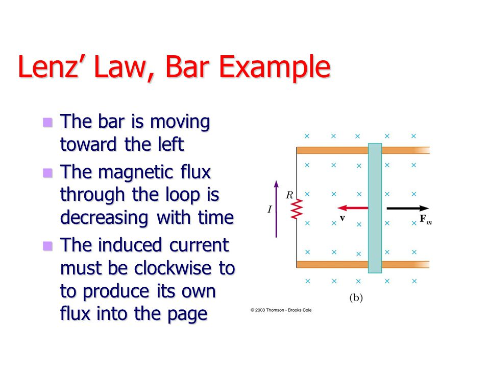 Lenz' Law, Bar Example The bar is moving toward the left