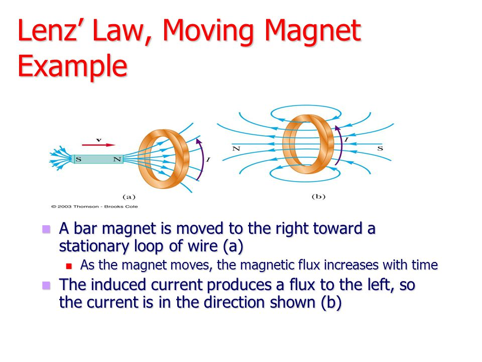 Lenz' Law, Moving Magnet Example