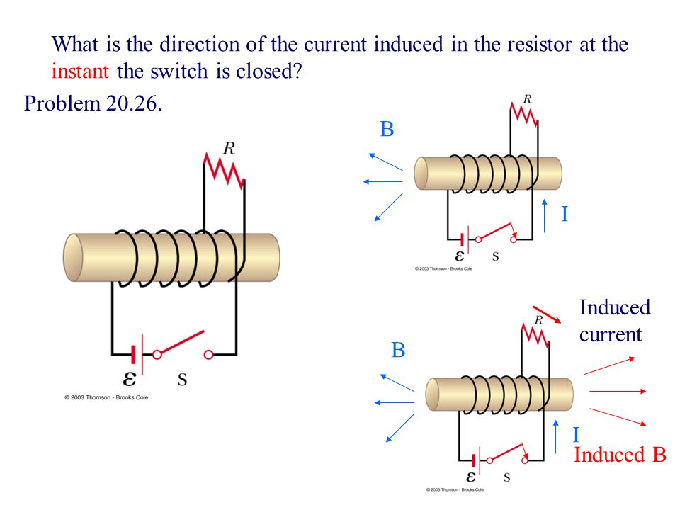 What is the direction of the current induced in the resistor at the instant the switch is closed