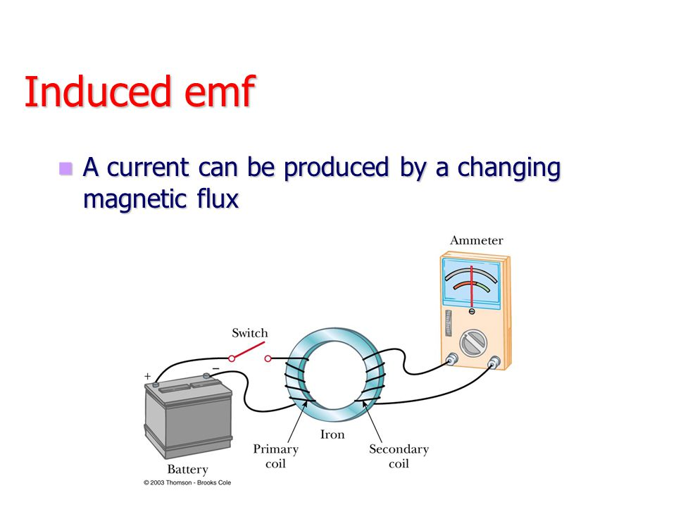 Induced emf A current can be produced by a changing magnetic flux
