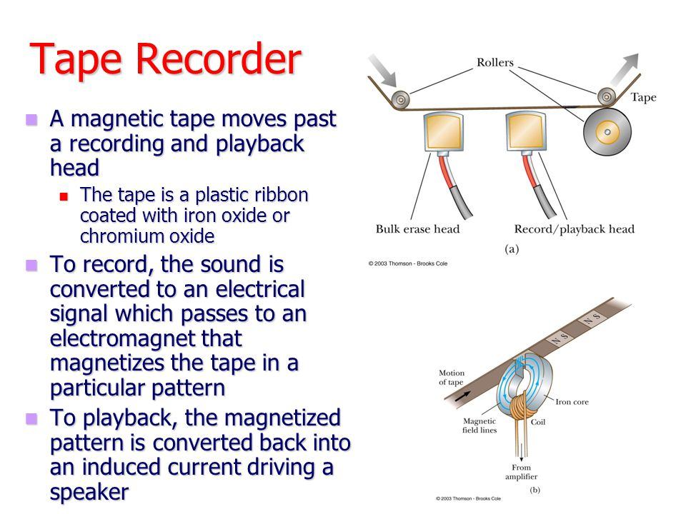 Tape Recorder A magnetic tape moves past a recording and playback head